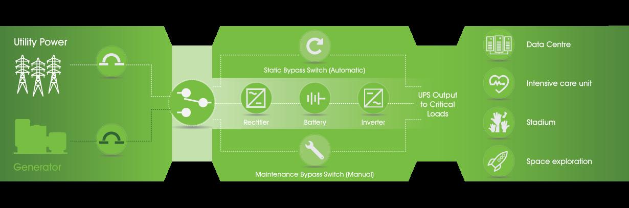 intelligent automatic transfer switch