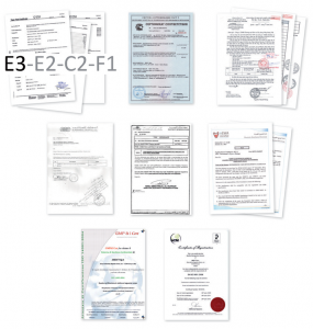 Cast Resin Transformer certificates