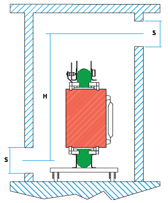 Cast Resin Transformer cooling