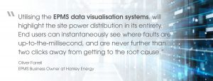 EPMS data visualisation systems