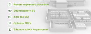 PowerSpy battery monitoring solution benefits
